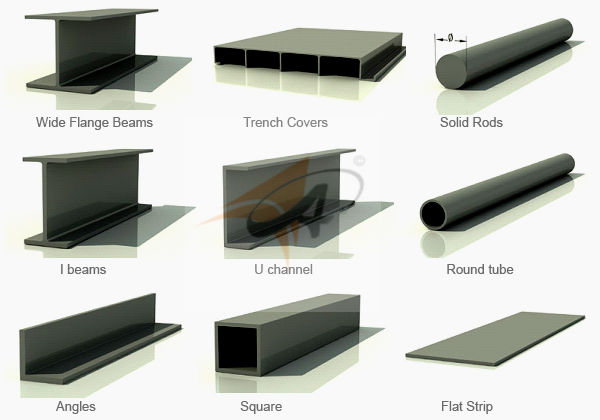 Important Guidelines To Use Carbon Fiber For CFRP Profiles