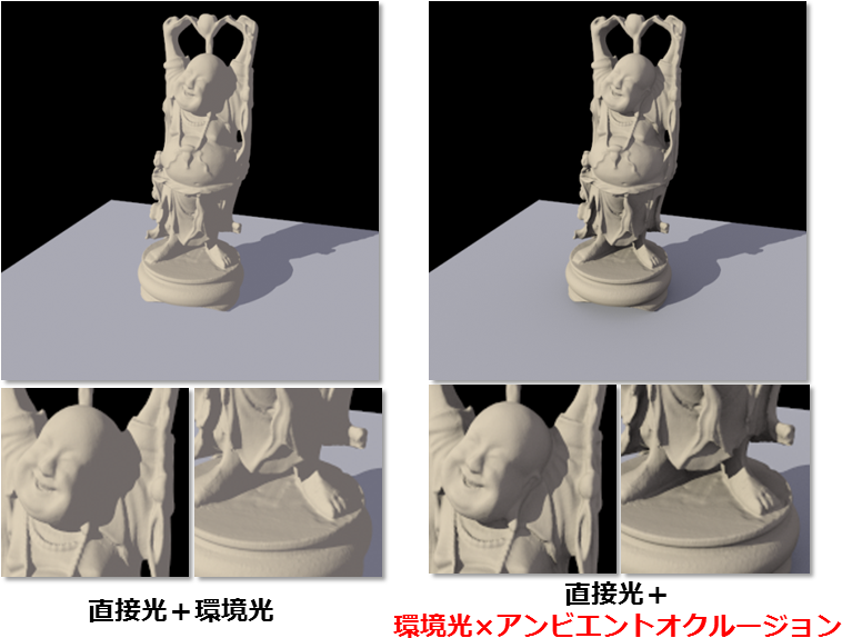 f:id:Ambient-Occlusion:20131015215343p:plain