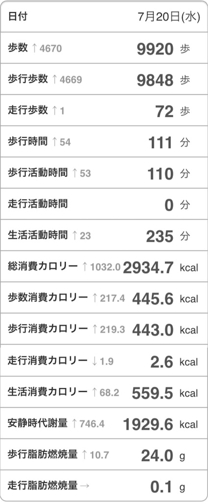f:id:Androtest:20160725200122j:image