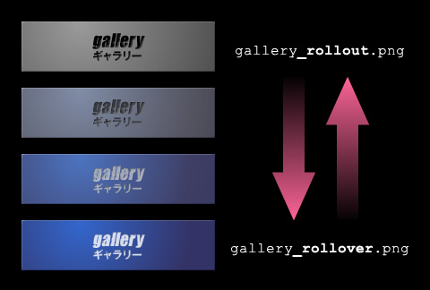 _rollout → _rollover