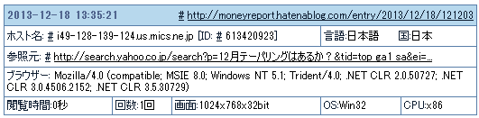 f:id:MoneyReport:20131219014726p:plain