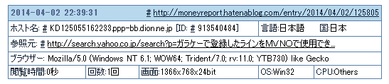 f:id:MoneyReport:20140406095731p:plain