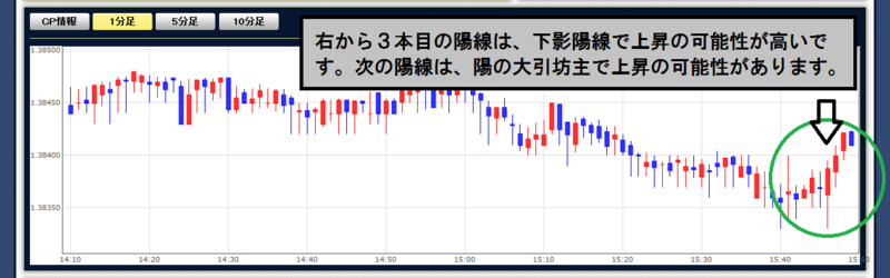 f:id:bobox-binaryoption:20140410160516p:plain