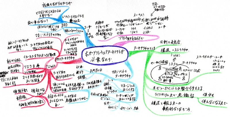 f:id:dproject21:20110424172755j:image