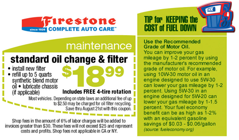 About Firestone Coupons 2015 Firestonecounpons2015 S Diary