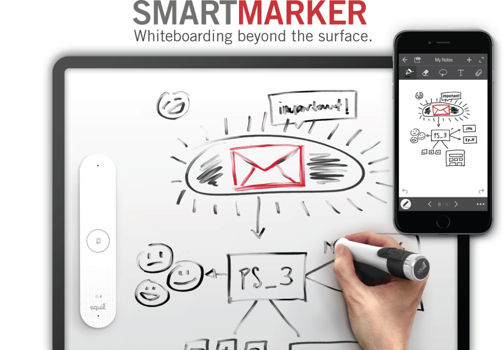 3.Equil  SmartMarker(エクイルスマートマーカー)