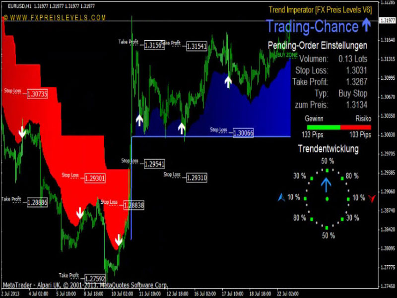 Forex killer software free download
