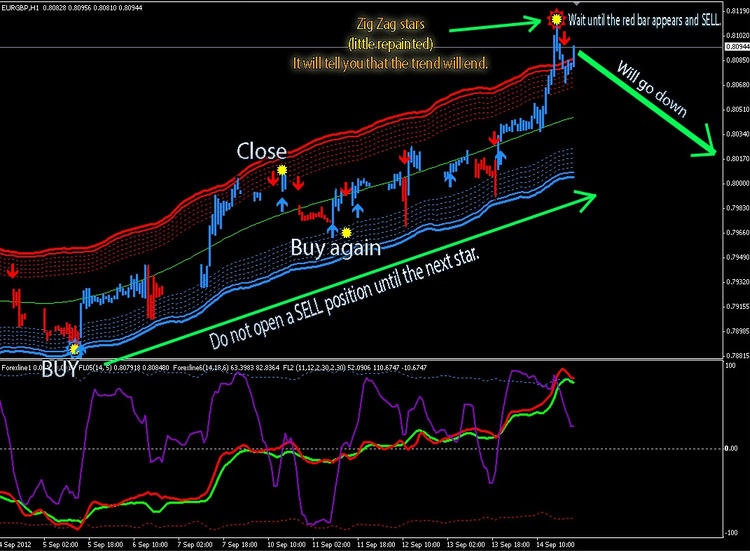 Best horse trading system