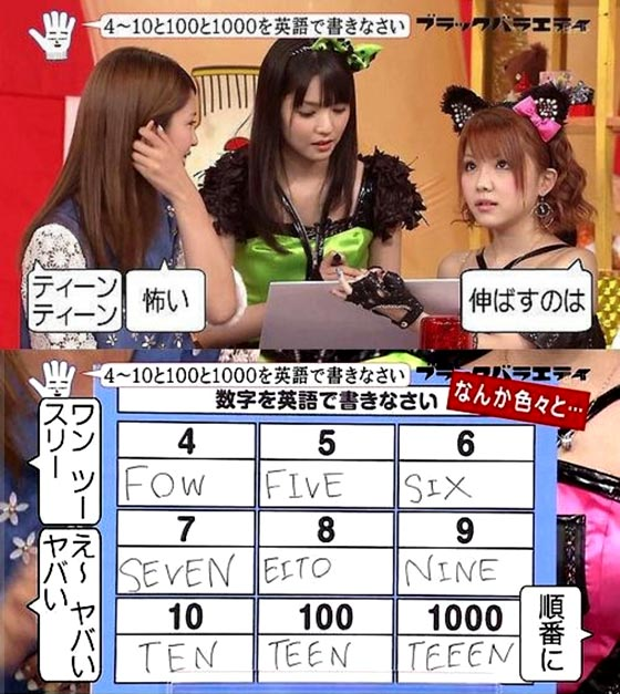 Japan and numbers