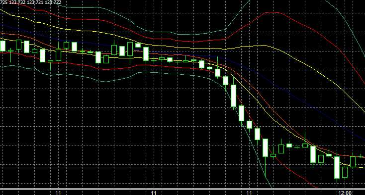 f:id:highlow-australia-binaryoption:20150625120613j:plain