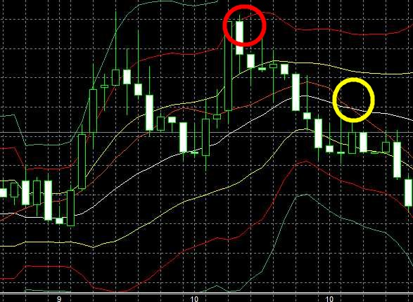f:id:highlow-australia-binaryoption:20150701104531j:plain