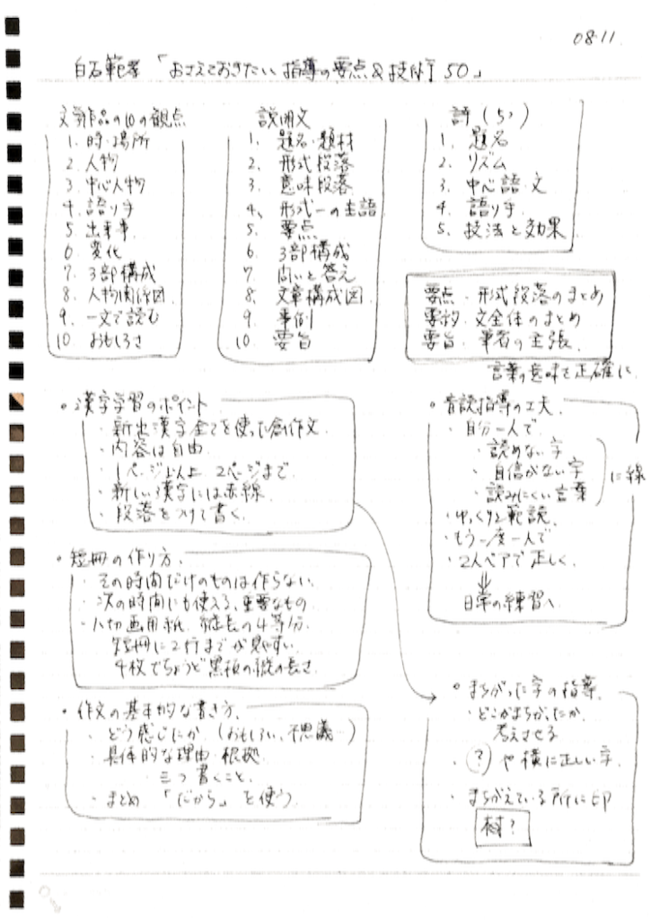 f:id:i_can:20150821182203p:image