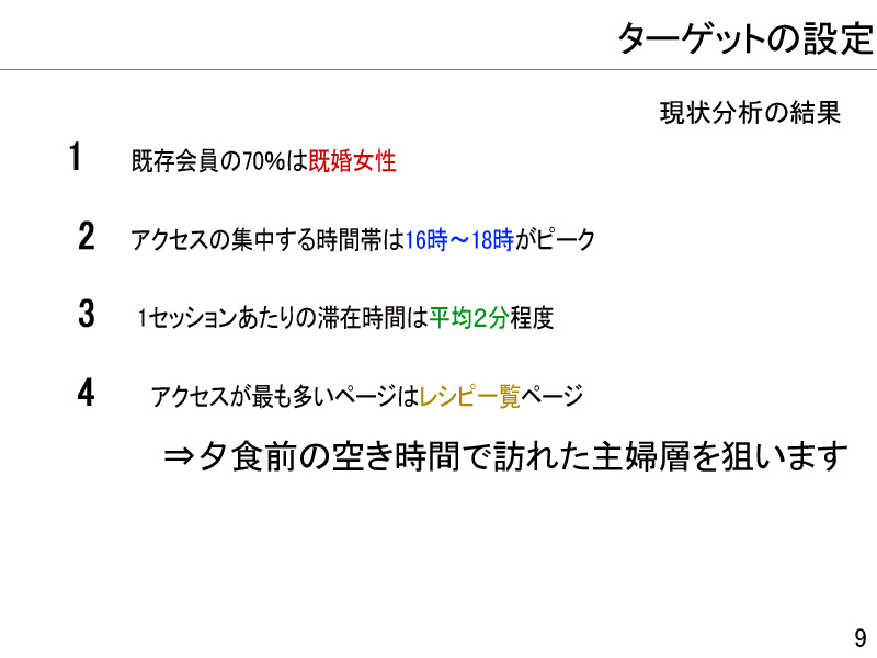 f:id:information_architecture:20140821080113j:plain