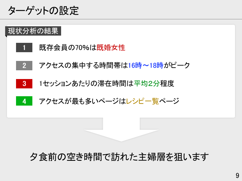 f:id:information_architecture:20140821080124j:plain
