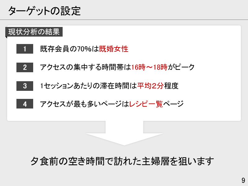 f:id:information_architecture:20140821080127j:plain