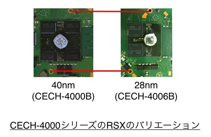 Has the RSX and Cell been reduced in size over the PS3 Super Slim's