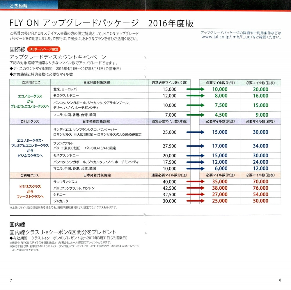 2016 JMB FLY ON Program SAPPHIRE 7~8ページ