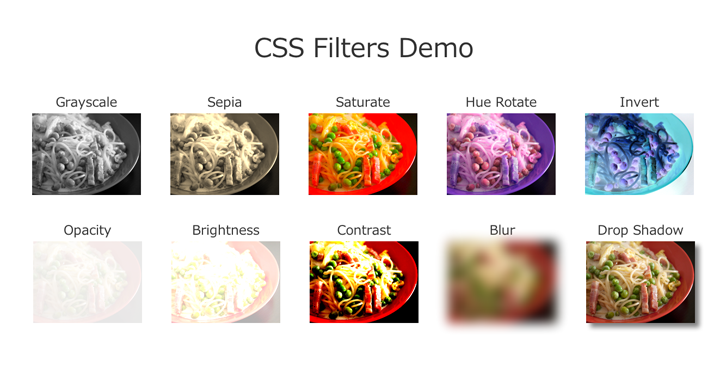 CSS Filters Demo's capture