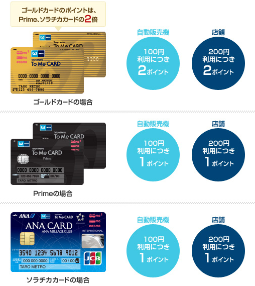 To Me CARD ソラチカ Prime 乗車ポイント