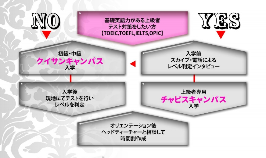 f:id:phil-english01:20150907175434j:plain