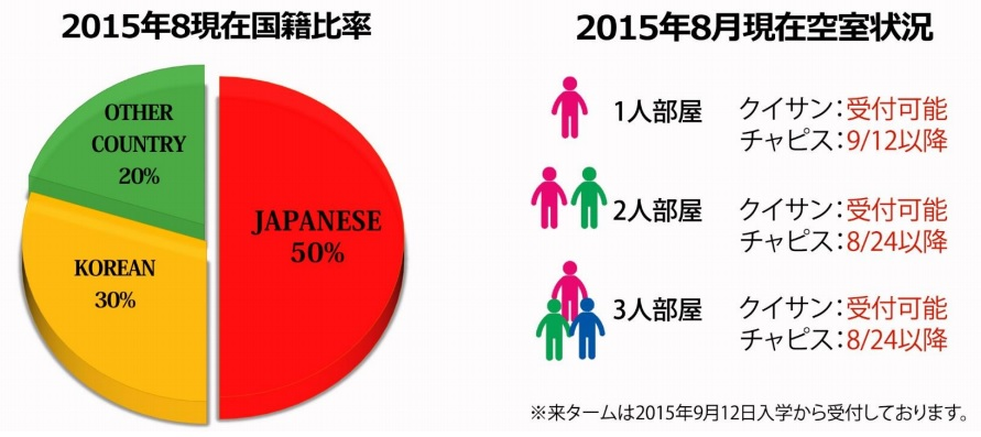 f:id:phil-english01:20150907180158j:plain