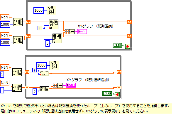 labview 更新