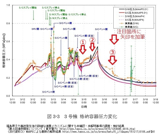 http://www.tepco.co.jp/cc/press/betu15_j/images/151217j0108.pdf#41