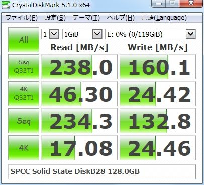 SPCC Solid State DiskB28 128.0 GB