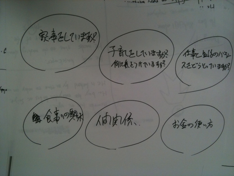 f:id:simplearchitect:20110827123640j:image