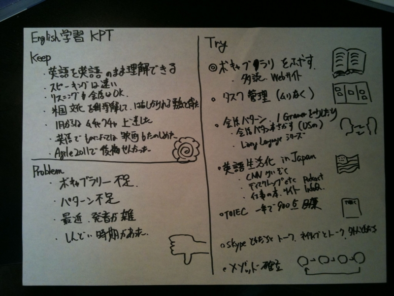 f:id:simplearchitect:20110828143730j:image