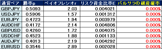 f:id:systemtrader:20150308162741p:plain