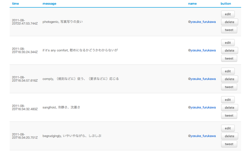 Before after twitter bootstrap cool from scratch for Table th bootstrap