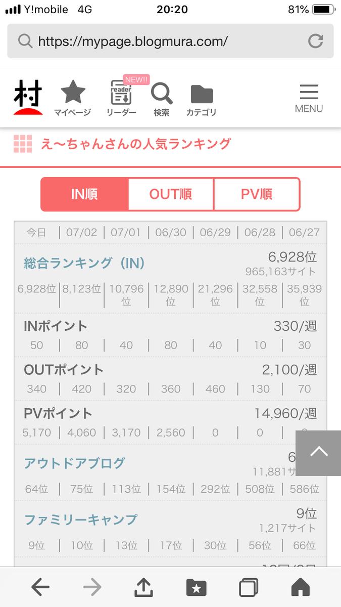 f:id:A---chan:20190703203400p:plain