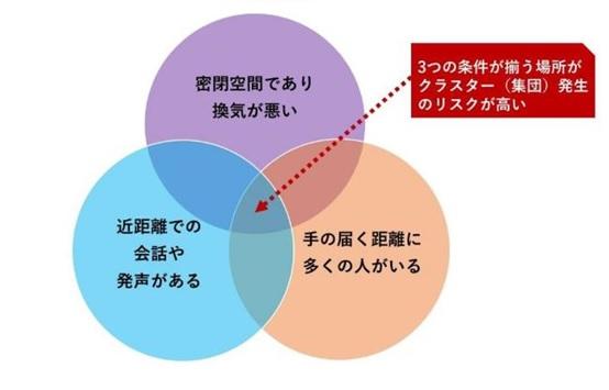 f:id:A---chan:20200315103608j:plain