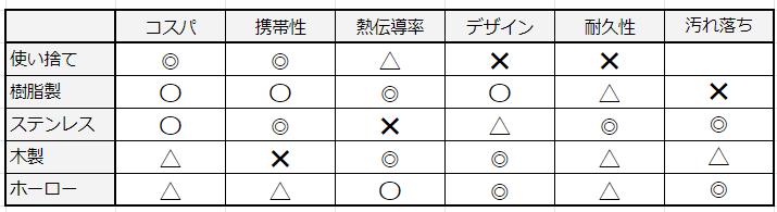 f:id:A---chan:20200404134355p:plain