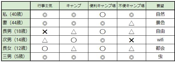f:id:A---chan:20200414174843p:plain