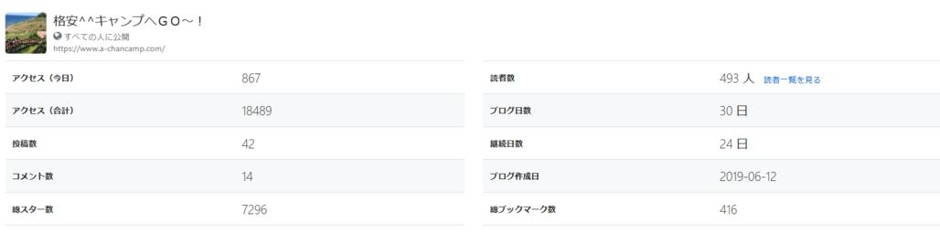 f:id:A---chan:20200519103438p:plain