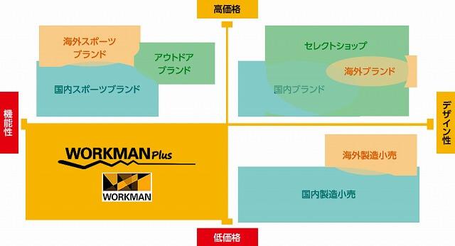 f:id:A---chan:20200709082601j:plain