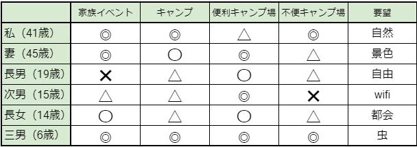 f:id:A---chan:20210523064456p:plain