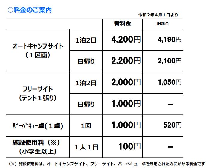 f:id:A---chan:20210607192355p:plain