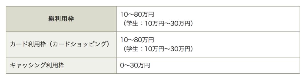 f:id:A-Kouhei:20170406072316p:plain