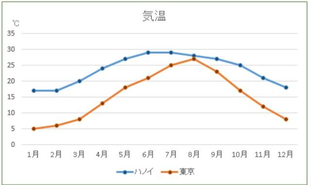 f:id:A-hanoi:20200202150616j:image