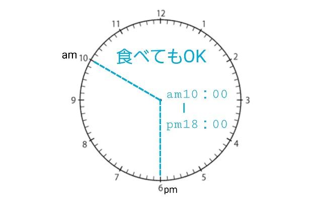 f:id:A-hanoi:20200901151551j:image