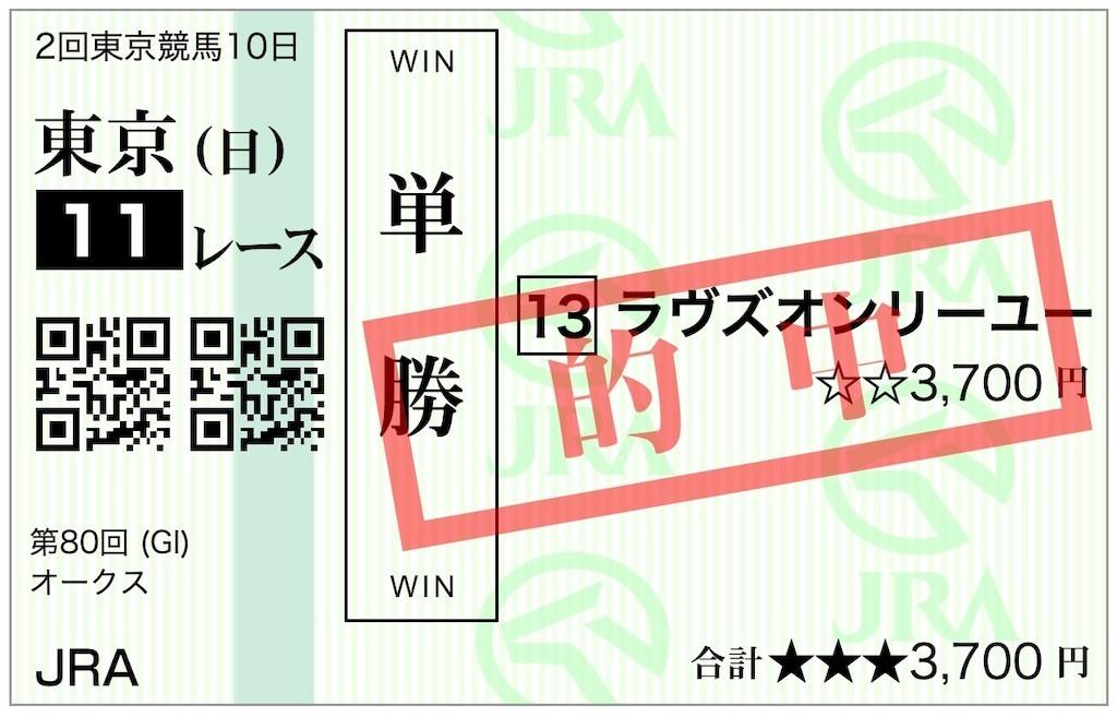 f:id:A-win:20190528145501j:image