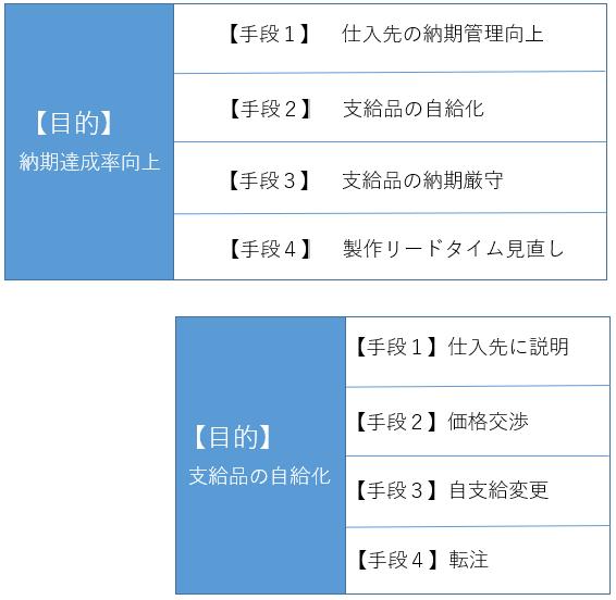 f:id:ABAsan:20200607205809p:plain