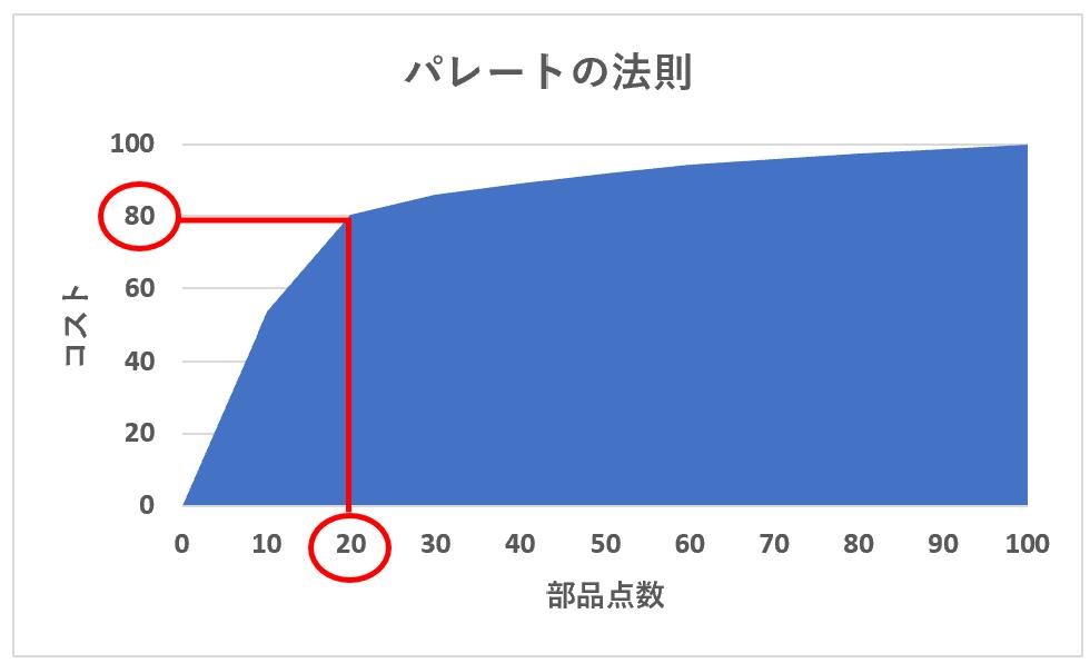 f:id:ABAsan:20200620153102p:plain
