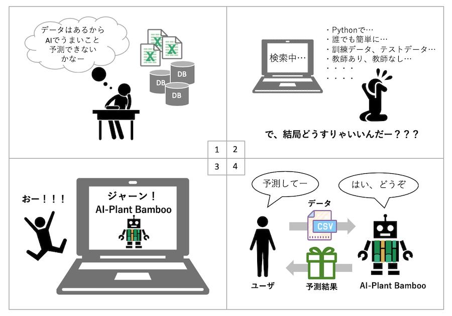 f:id:ABIST_AI:20200720134321p:plain