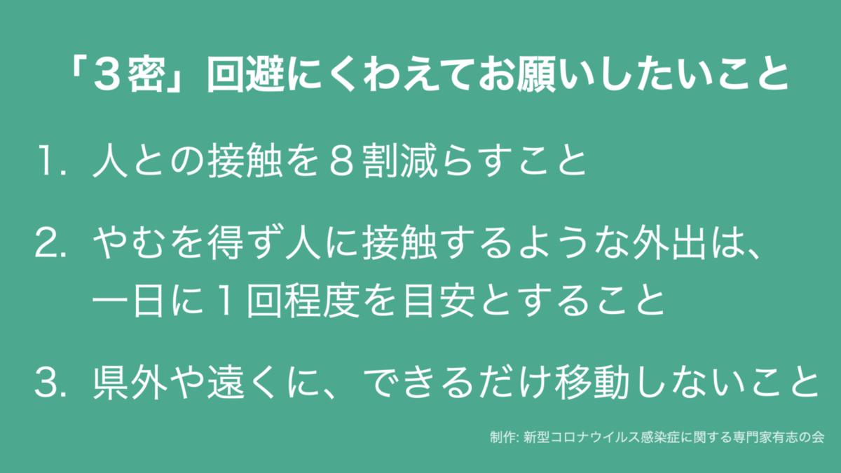 f:id:ABi-R:20200426204620p:plain