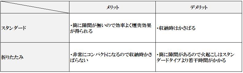 f:id:ACFIELD:20210130171025p:plain