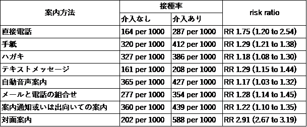 f:id:AHEADMAP_kantou:20190304232046p:plain